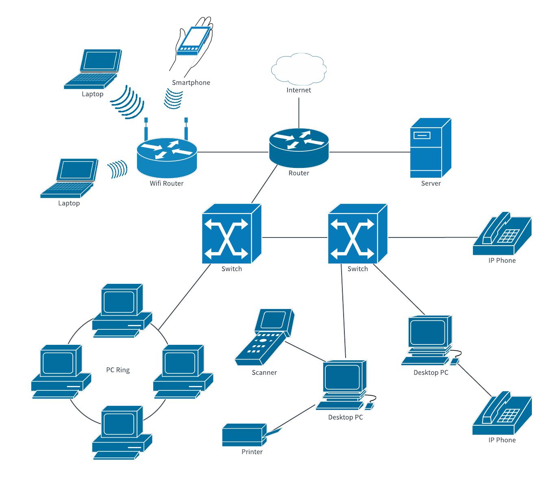internetnetworkdiagram png